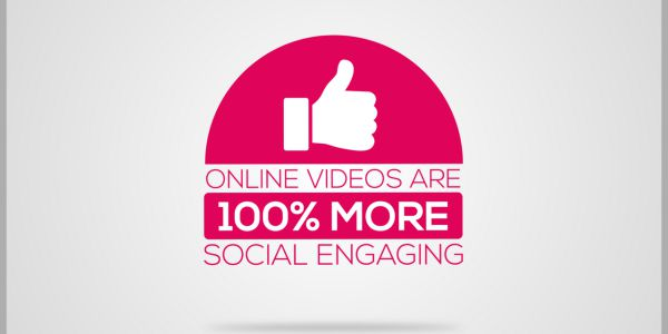 Video Content Promotion And Marketing Intro